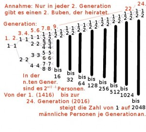 1-24-Generation_215